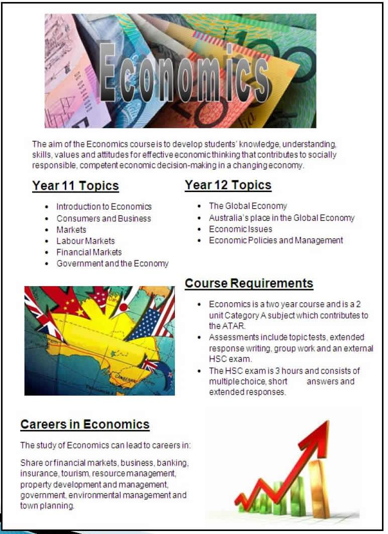 Economics - Bankstown Senior College